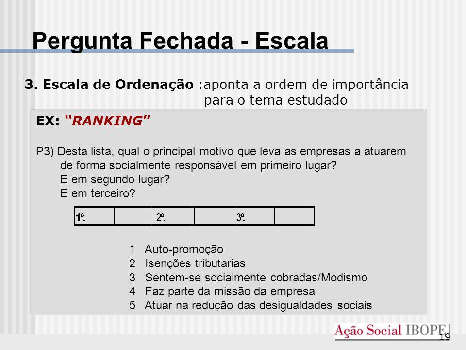 """19 3. Escala de Ordenação :aponta a ordem de importância para o tema estudado EX: """"RANKING"""" P3) Desta lista, qual o principal motivo que leva as empre"""