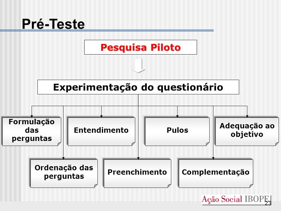 23 Pré-Teste Pesquisa Piloto Experimentação do questionário Entendimento Formulação das perguntas Pulos Adequação ao objetivo Ordenação das perguntas