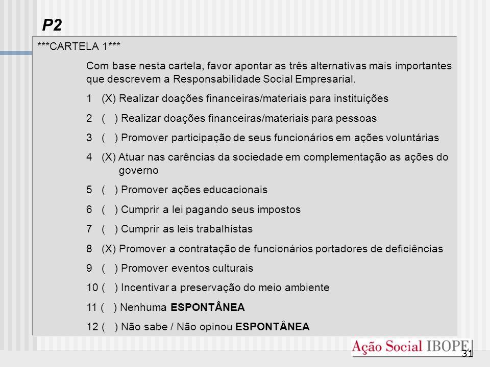 31 P2 ***CARTELA 1*** Com base nesta cartela, favor apontar as três alternativas mais importantes que descrevem a Responsabilidade Social Empresarial.