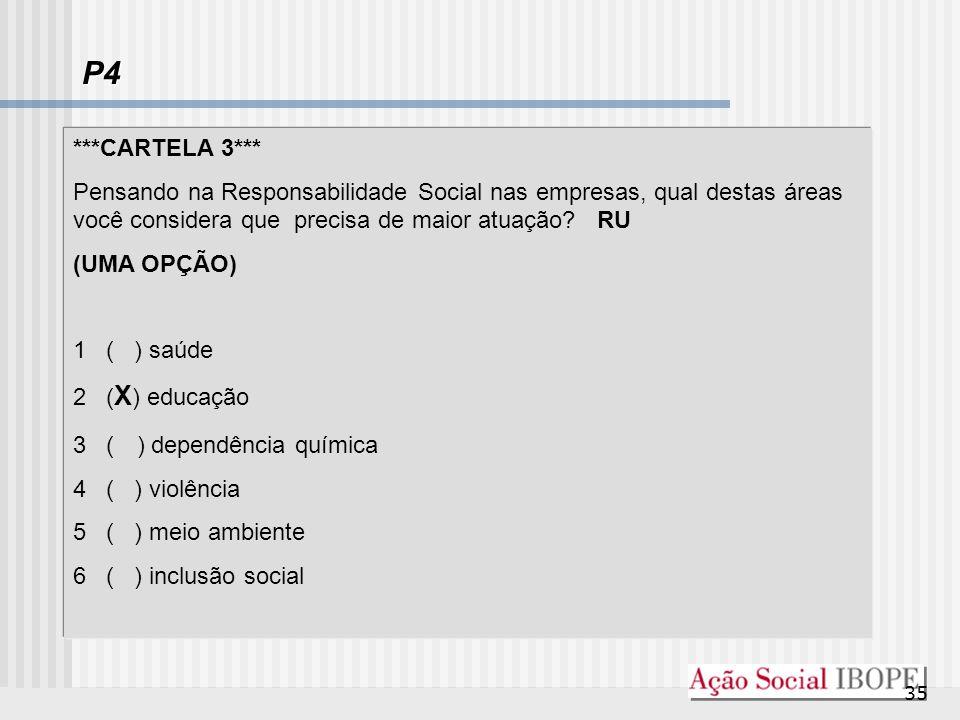 35 P4 ***CARTELA 3*** Pensando na Responsabilidade Social nas empresas, qual destas áreas você considera que precisa de maior atuação? RU (UMA OPÇÃO)