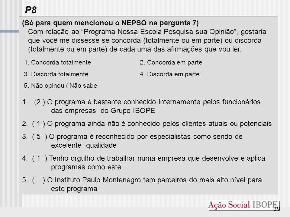"""39P8 (Só para quem mencionou o NEPSO na pergunta 7) Com relação ao """"Programa Nossa Escola Pesquisa sua Opinião"""", gostaria que você me dissesse se conc"""