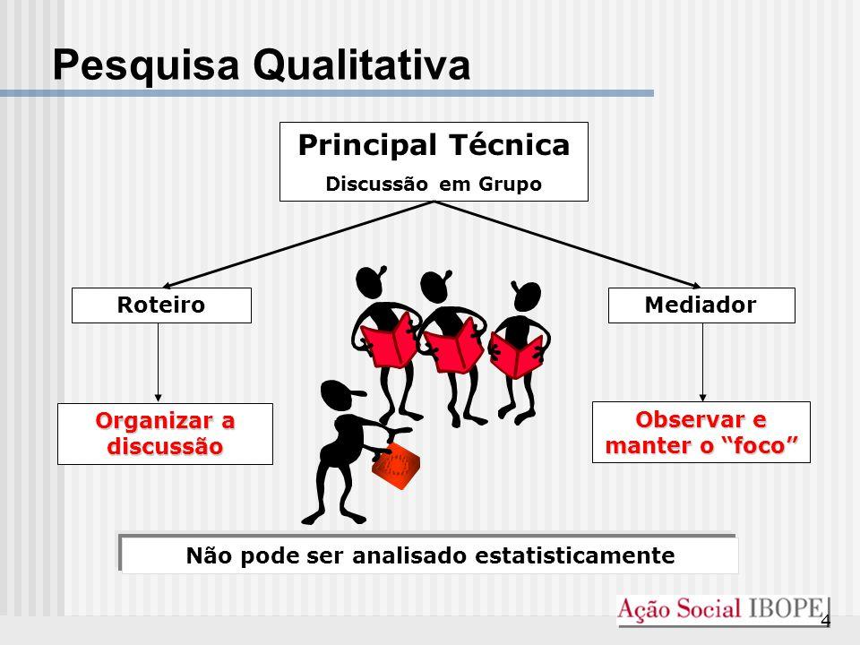 """4 Principal Técnica Discussão em Grupo RoteiroMediador Observar e manter o """"foco"""" Organizar a discussão Não pode ser analisado estatisticamente Pesqui"""