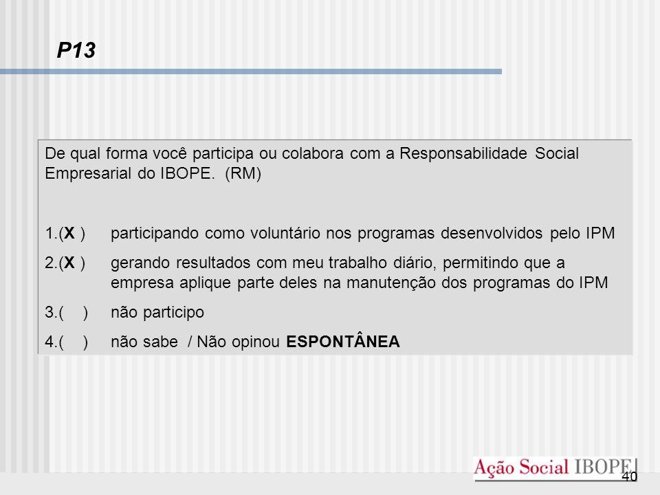 40 P13 De qual forma você participa ou colabora com a Responsabilidade Social Empresarial do IBOPE. (RM) 1.(X ) participando como voluntário nos progr