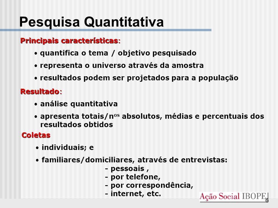 6 Pesquisa Quantitativa Principais características: quantifica o tema / objetivo pesquisado representa o universo através da amostra resultados podem