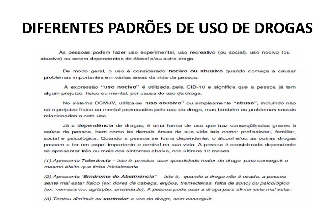 DIFERENTES PADRÕES DE USO DE DROGAS