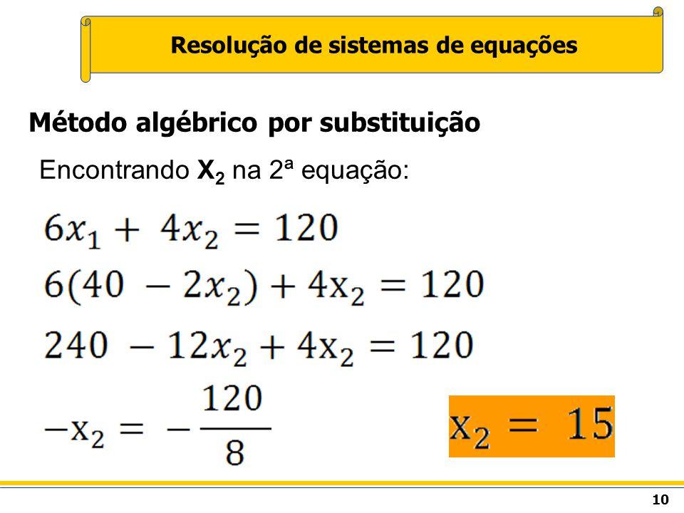 10 Resolução de sistemas de equações Método algébrico por substituição Encontrando X 2 na 2ª equação: