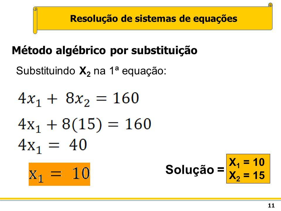 11 Resolução de sistemas de equações Método algébrico por substituição Substituindo X 2 na 1ª equação: X 1 = 10 X 2 = 15 Solução =