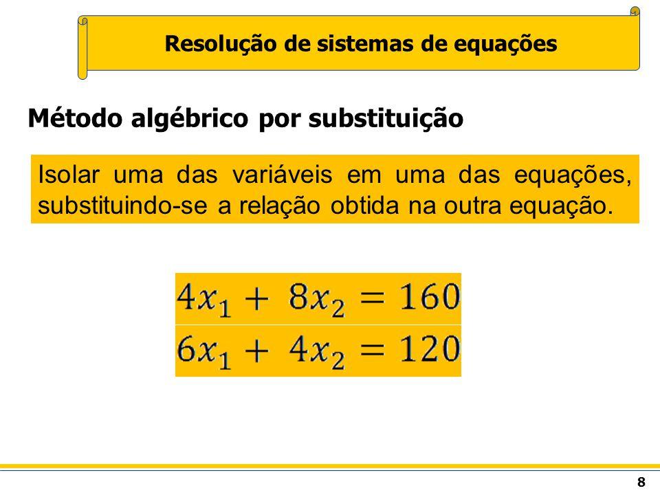 8 Resolução de sistemas de equações Método algébrico por substituição Isolar uma das variáveis em uma das equações, substituindo-se a relação obtida n