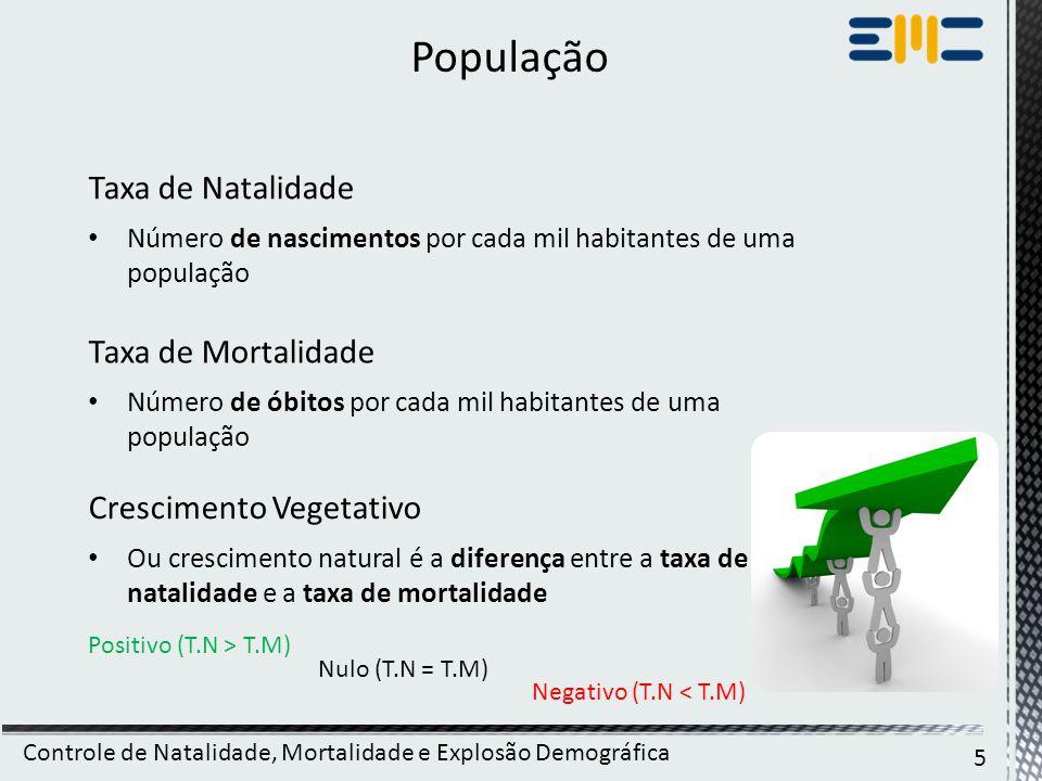 Controle de Natalidade, Mortalidade e Explosão Demográfica 16 Custo de oportunidade (carreira) Guerras Fome Doença