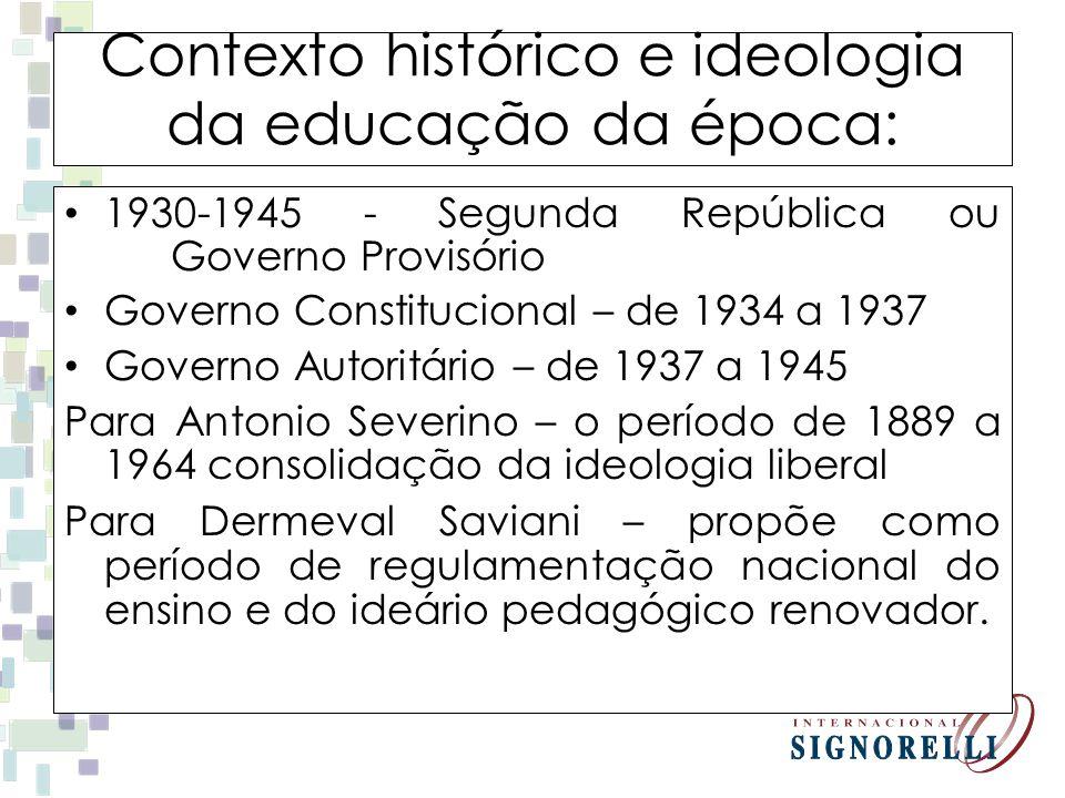 Contexto histórico e ideologia da educação da época: 1930-1945 - Segunda República ou Governo Provisório Governo Constitucional – de 1934 a 1937 Gover
