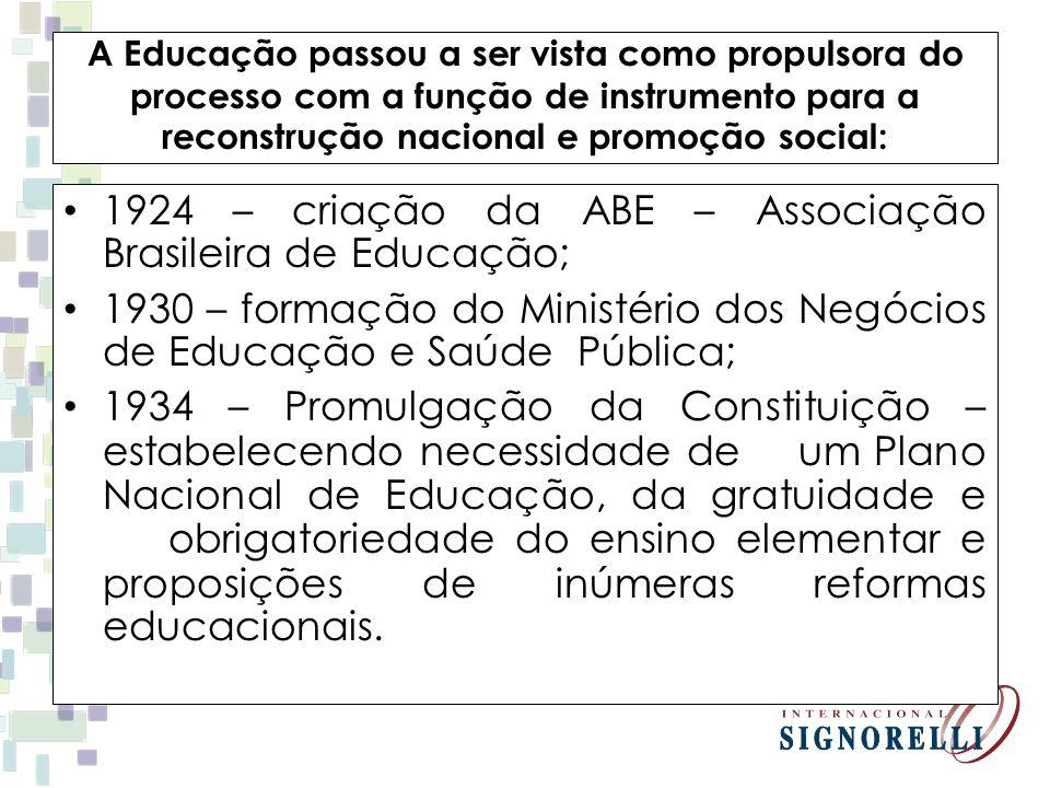PLANO DE RECONSTRUÇÃO EDUCACIONAL a.