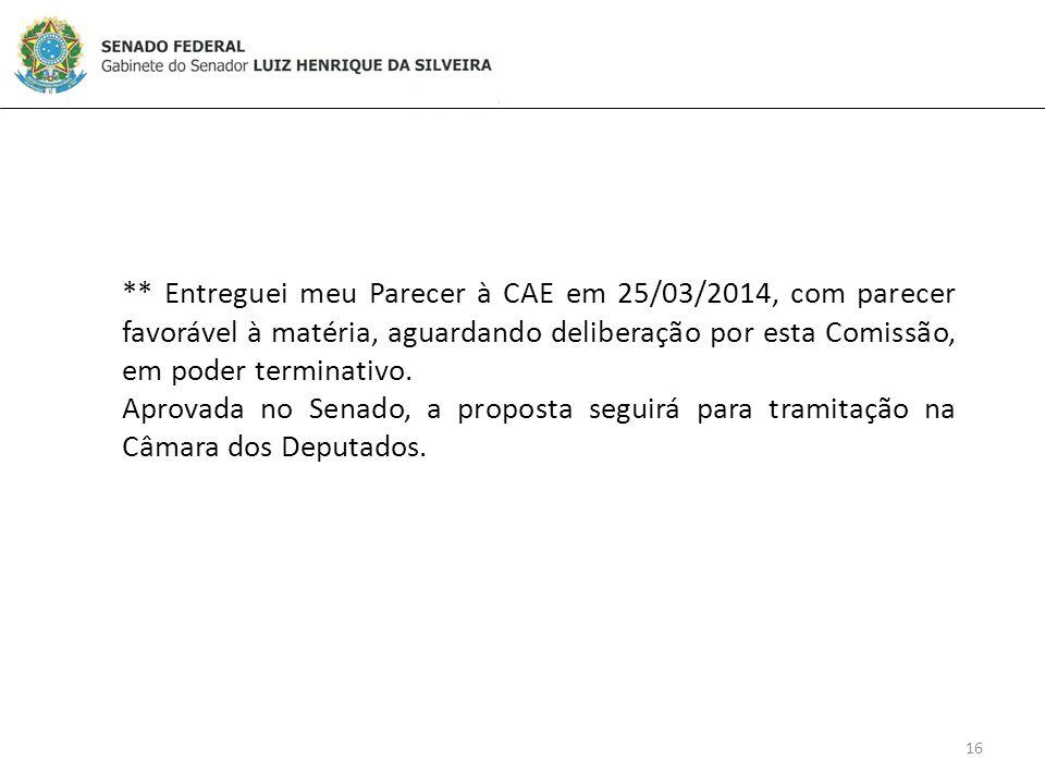 16 ** Entreguei meu Parecer à CAE em 25/03/2014, com parecer favorável à matéria, aguardando deliberação por esta Comissão, em poder terminativo.