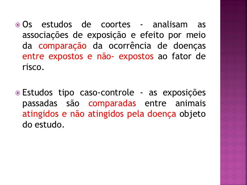  Os estudos de coortes - analisam as associações de exposição e efeito por meio da comparação da ocorrência de doenças entre expostos e não- expostos