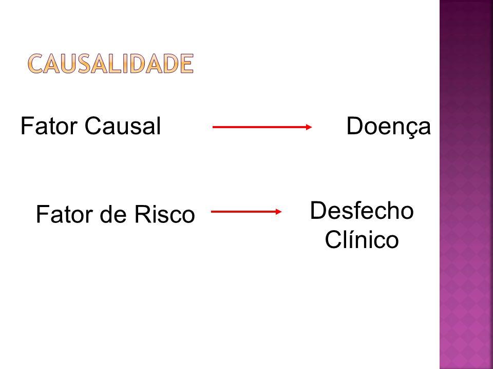 Fator de Risco Fator CausalDoença Desfecho Clínico