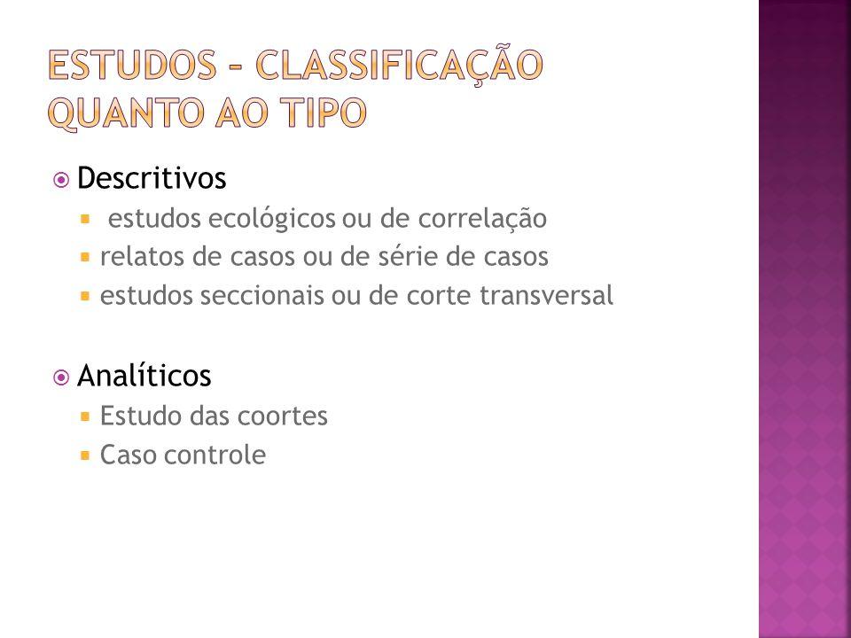  Descritivos  estudos ecológicos ou de correlação  relatos de casos ou de série de casos  estudos seccionais ou de corte transversal  Analíticos
