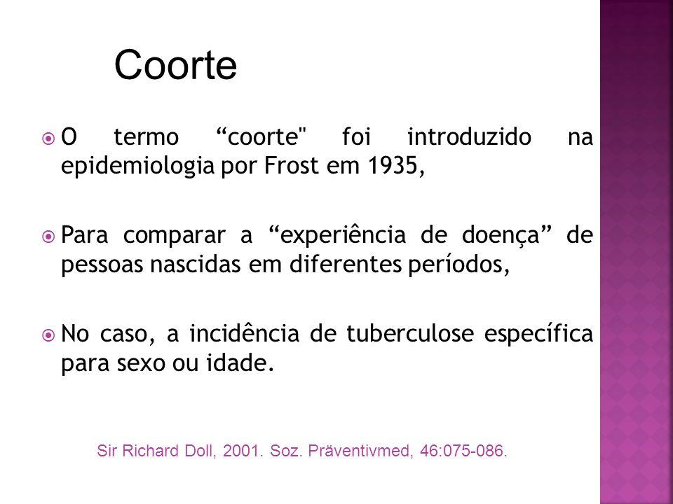 " O termo ""coorte"
