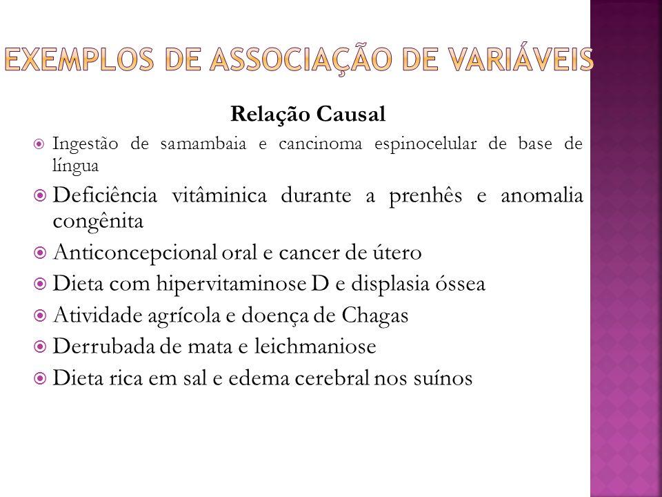Relação Causal  Ingestão de samambaia e cancinoma espinocelular de base de língua  Deficiência vitâminica durante a prenhês e anomalia congênita  A