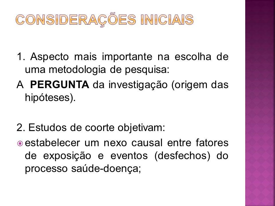 1. Aspecto mais importante na escolha de uma metodologia de pesquisa: A PERGUNTA da investigação (origem das hipóteses). 2. Estudos de coorte objetiva