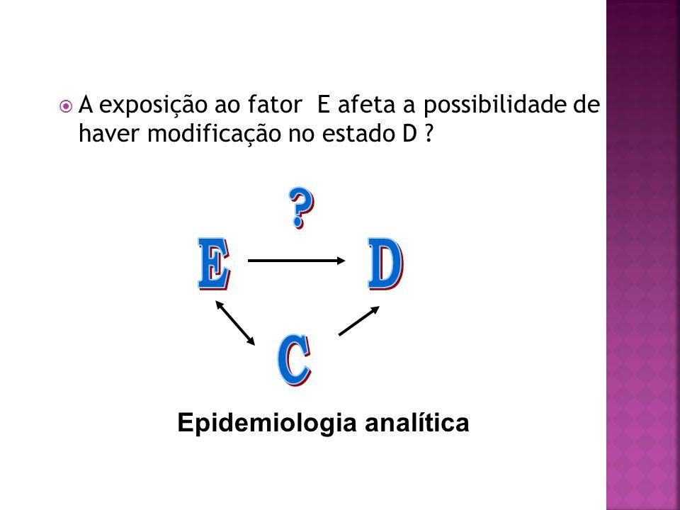  A exposição ao fator E afeta a possibilidade de haver modificação no estado D ? Epidemiologia analítica