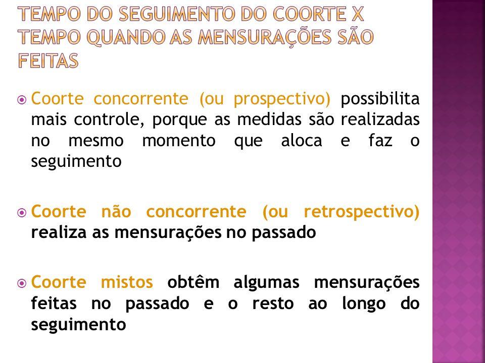  Coorte concorrente (ou prospectivo) possibilita mais controle, porque as medidas são realizadas no mesmo momento que aloca e faz o seguimento  Coor