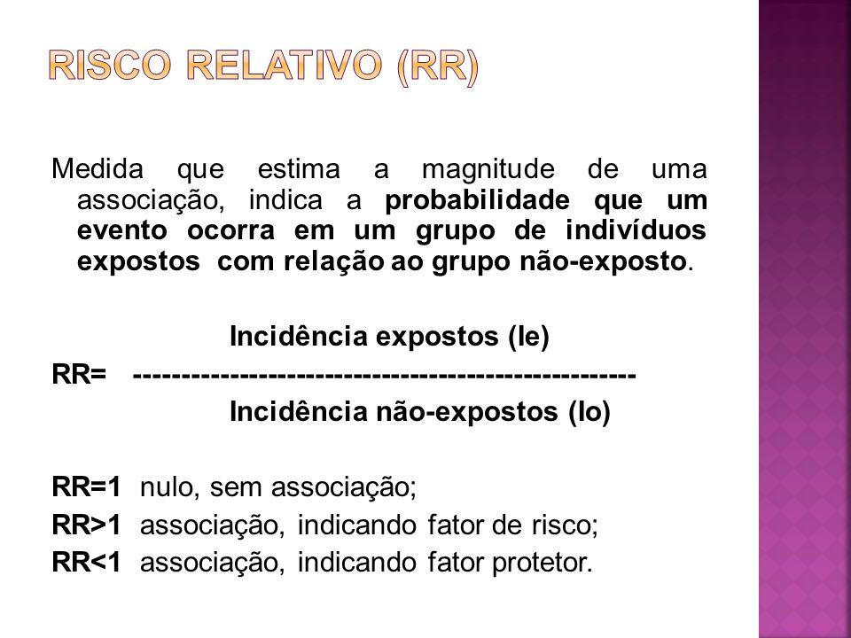 Medida que estima a magnitude de uma associação, indica a probabilidade que um evento ocorra em um grupo de indivíduos expostos com relação ao grupo n