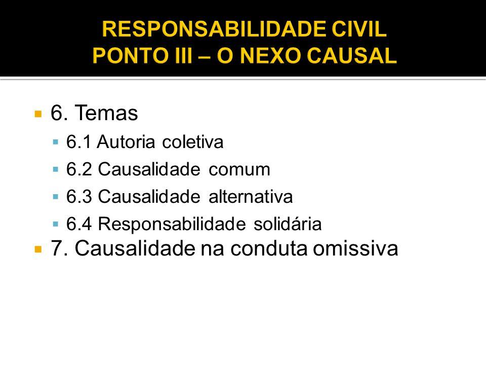  6. Temas  6.1 Autoria coletiva  6.2 Causalidade comum  6.3 Causalidade alternativa  6.4 Responsabilidade solidária  7. Causalidade na conduta o