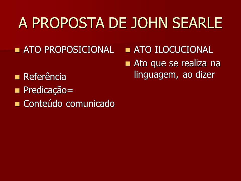 A PROPOSTA DE JOHN SEARLE ATO PROPOSICIONAL ATO PROPOSICIONAL Referência Referência Predicação= Predicação= Conteúdo comunicado Conteúdo comunicado AT