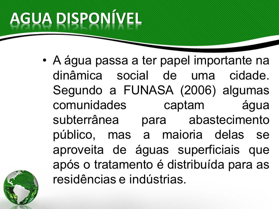 A água passa a ter papel importante na dinâmica social de uma cidade. Segundo a FUNASA (2006) algumas comunidades captam água subterrânea para abastec