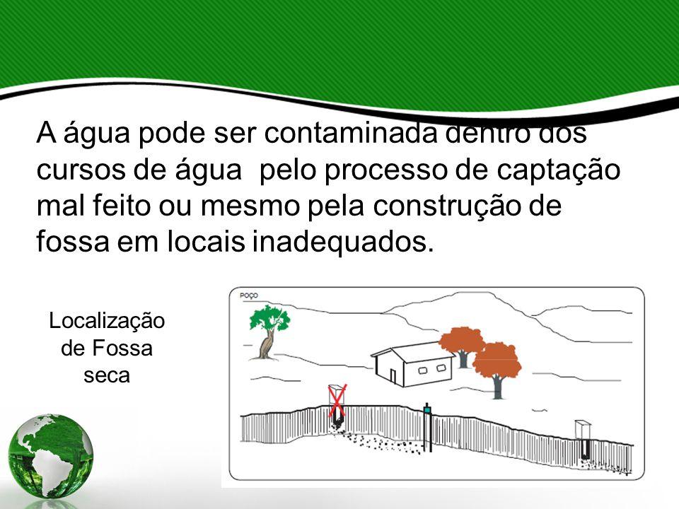 Localização de Fossa seca A água pode ser contaminada dentro dos cursos de água pelo processo de captação mal feito ou mesmo pela construção de fossa