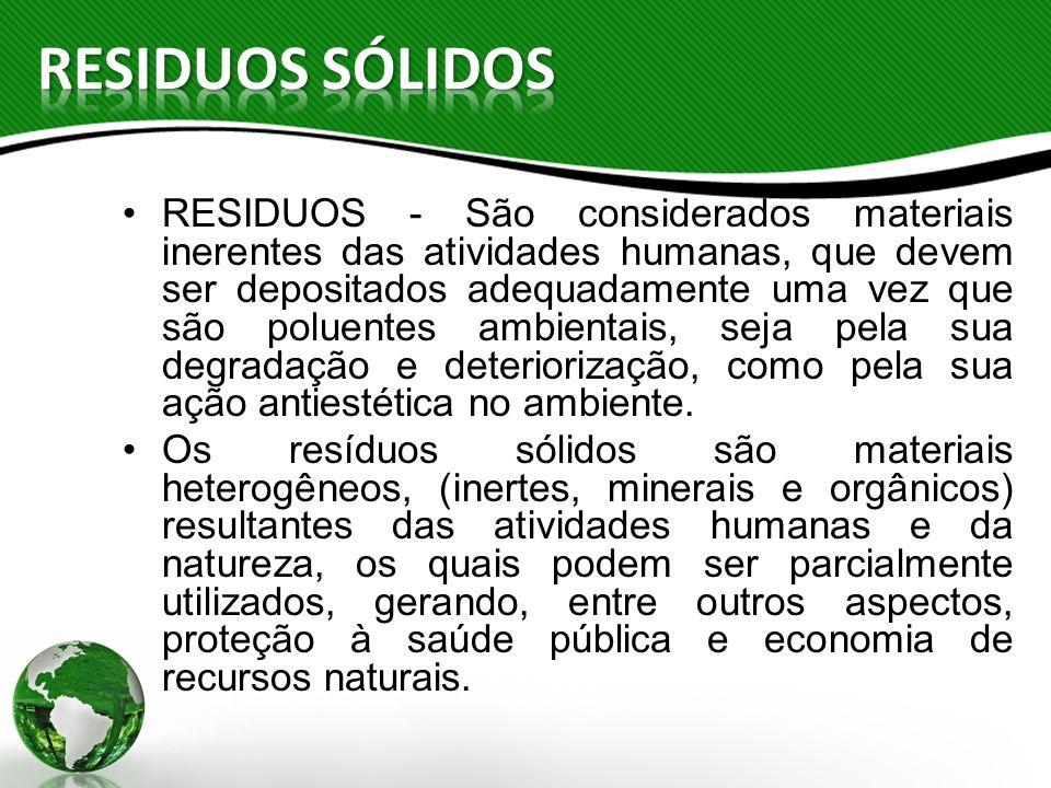 RESIDUOS - São considerados materiais inerentes das atividades humanas, que devem ser depositados adequadamente uma vez que são poluentes ambientais,