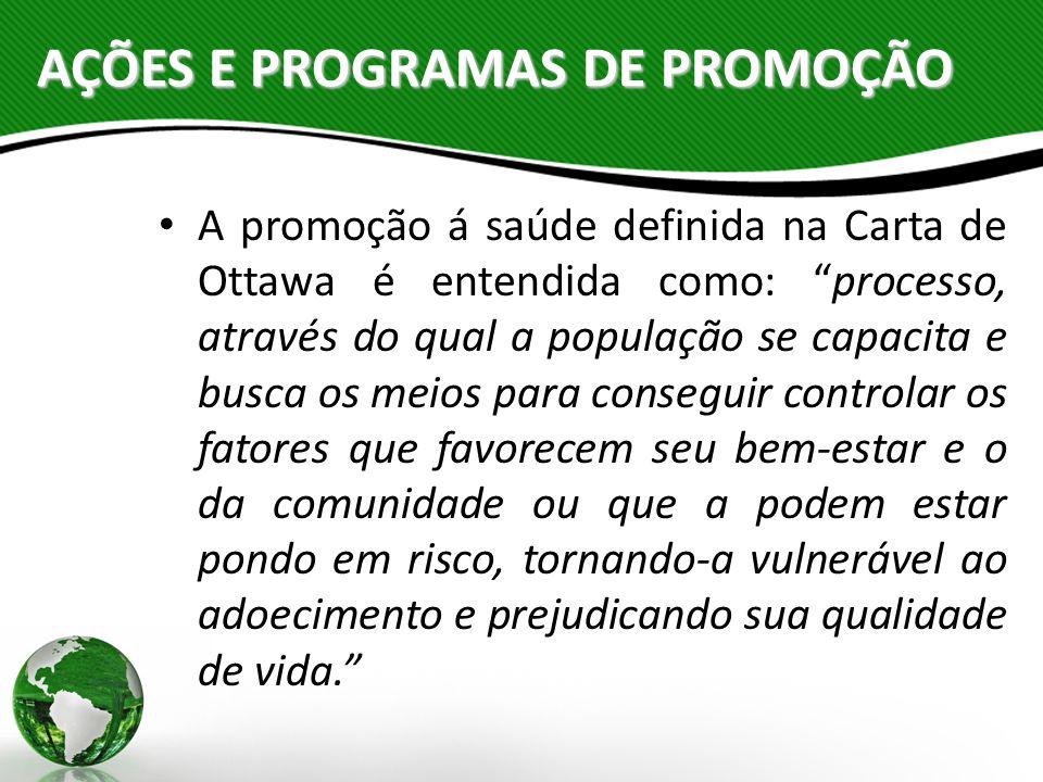 """AÇÕES E PROGRAMAS DE PROMOÇÃO A promoção á saúde definida na Carta de Ottawa é entendida como: """"processo, através do qual a população se capacita e bu"""