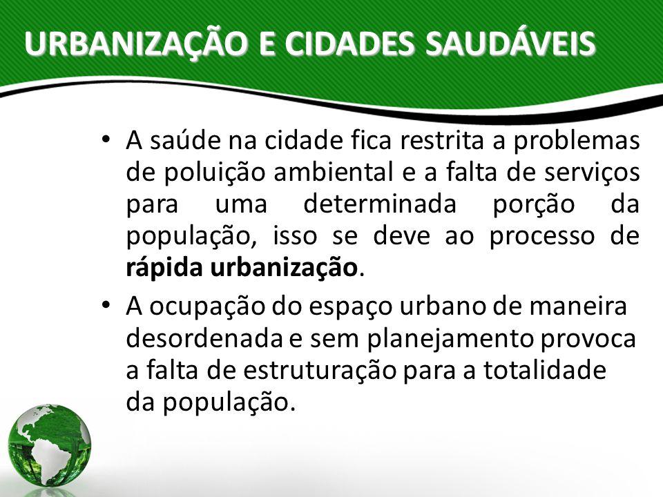 URBANIZAÇÃO E CIDADES SAUDÁVEIS A saúde na cidade fica restrita a problemas de poluição ambiental e a falta de serviços para uma determinada porção da