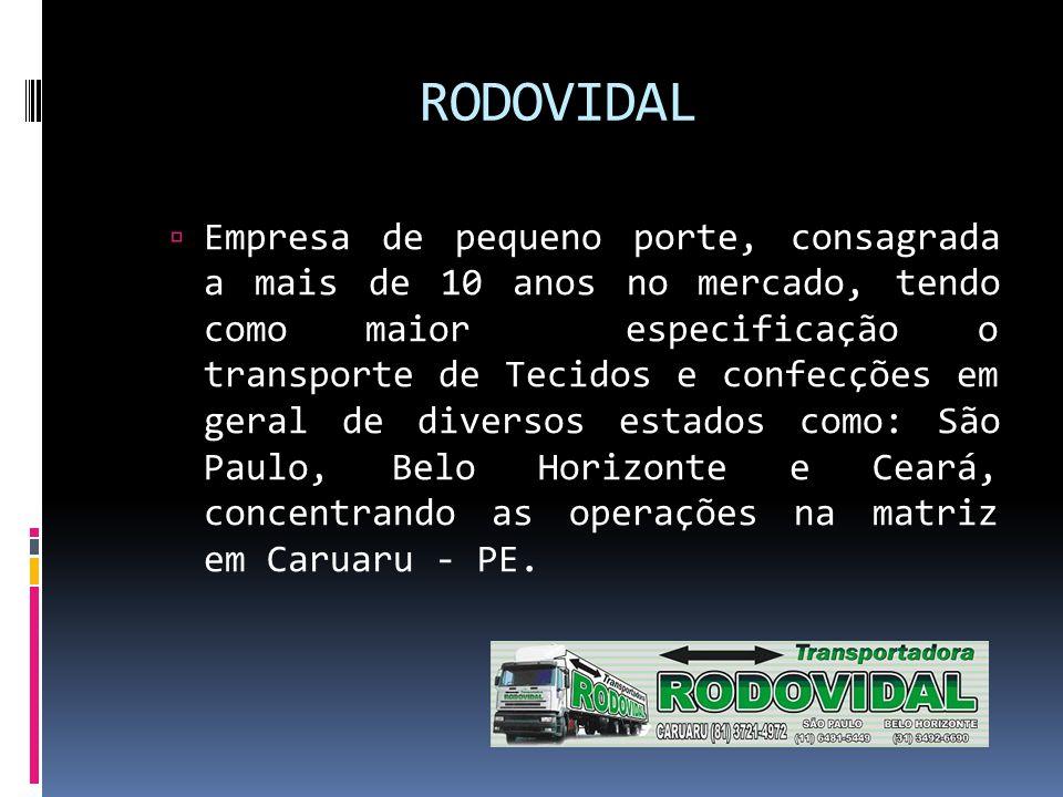 RODOVIDAL  Empresa de pequeno porte, consagrada a mais de 10 anos no mercado, tendo como maior especificação o transporte de Tecidos e confecções em geral de diversos estados como: São Paulo, Belo Horizonte e Ceará, concentrando as operações na matriz em Caruaru - PE.