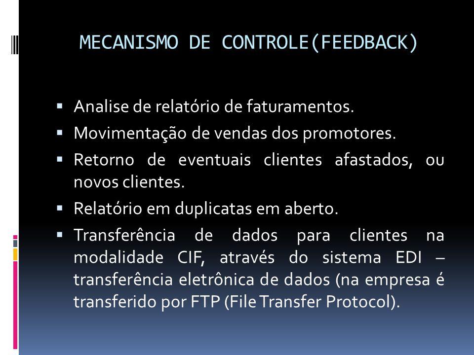MECANISMO DE CONTROLE(FEEDBACK)  Analise de relatório de faturamentos.
