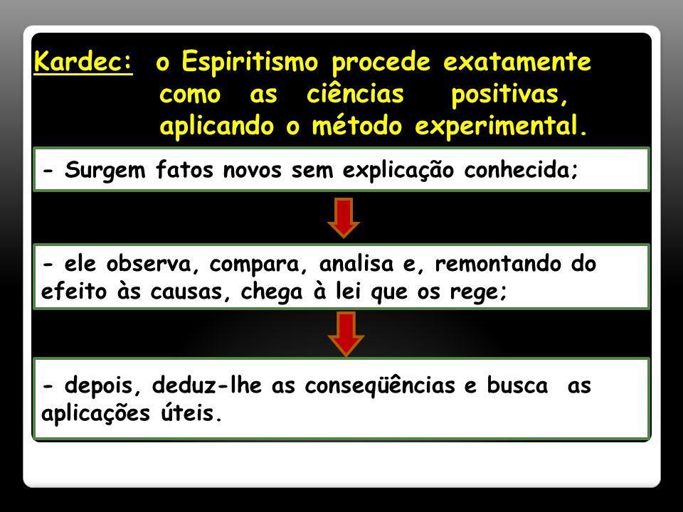 Kardec: Kardec: o Espiritismo procede exatamente como asciências positivas, aplicando o método experimental.