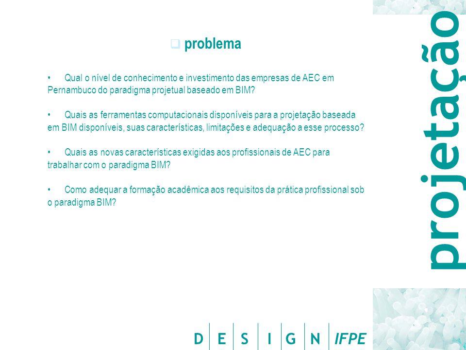 D E S I G N IFPE  problema Qual o nível de conhecimento e investimento das empresas de AEC em Pernambuco do paradigma projetual baseado em BIM? Quais