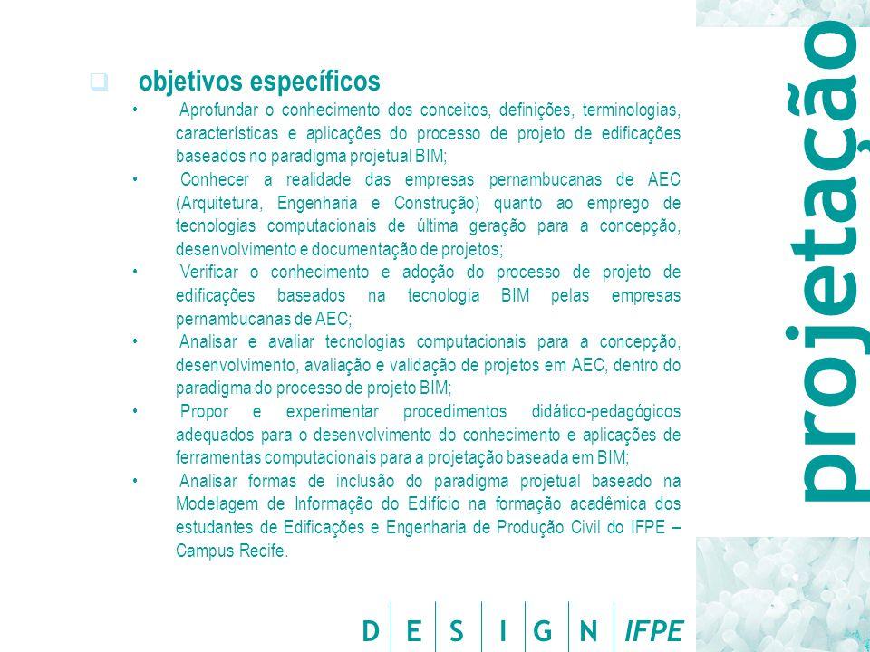 D E S I G N IFPE  objetivos específicos Aprofundar o conhecimento dos conceitos, definições, terminologias, características e aplicações do processo