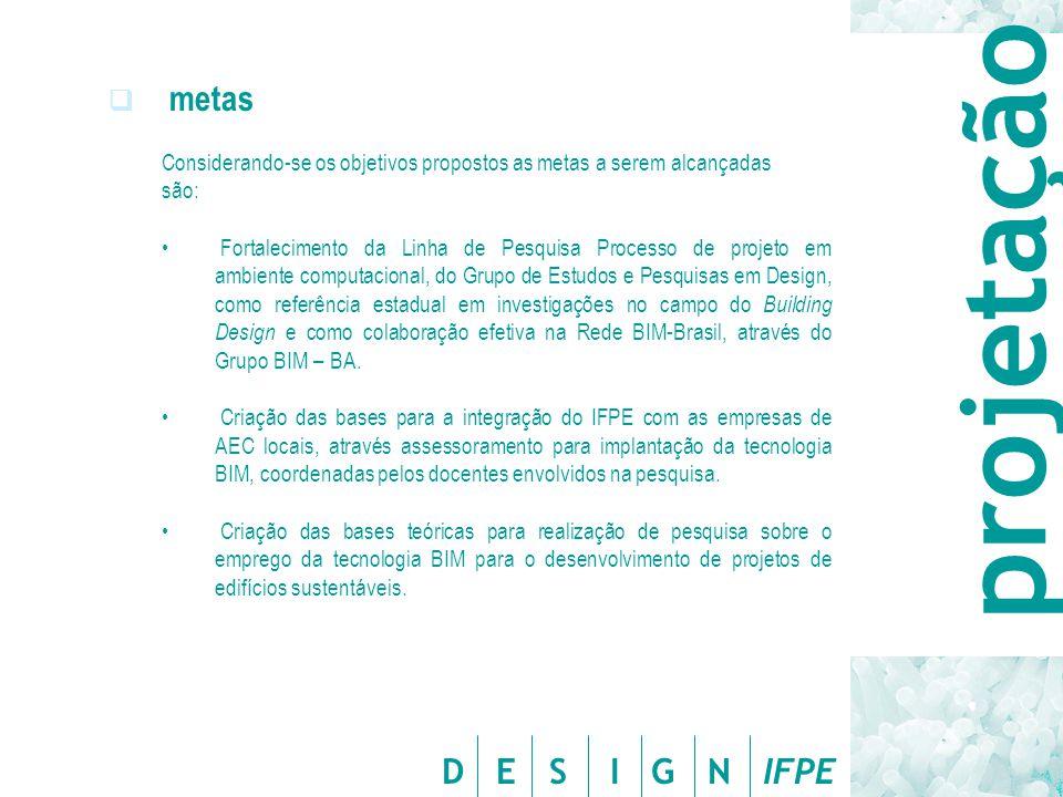 D E S I G N IFPE  metas Considerando-se os objetivos propostos as metas a serem alcançadas são: Fortalecimento da Linha de Pesquisa Processo de projeto em ambiente computacional, do Grupo de Estudos e Pesquisas em Design, como referência estadual em investigações no campo do Building Design e como colaboração efetiva na Rede BIM-Brasil, através do Grupo BIM – BA.