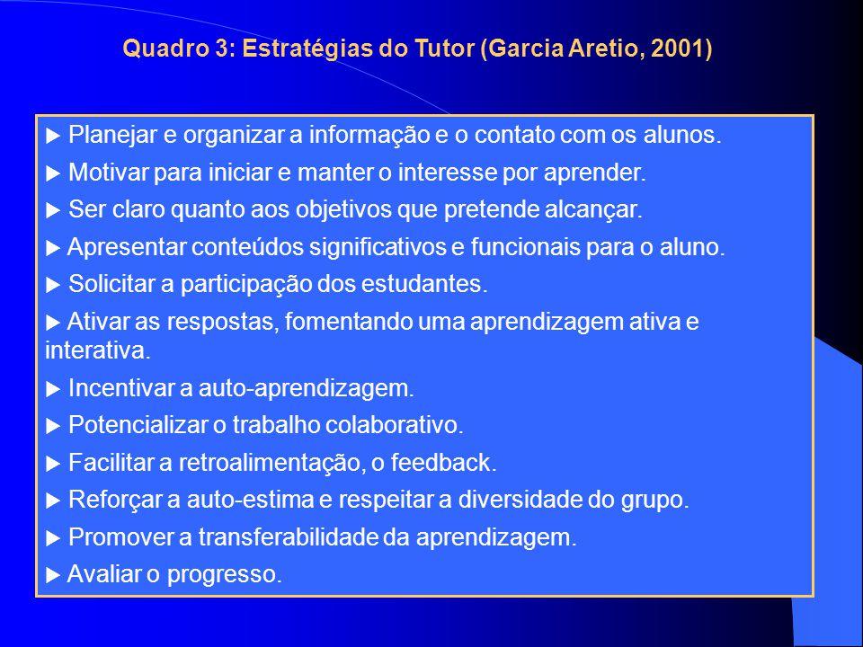 Quadro 3: Estratégias do Tutor (Garcia Aretio, 2001)  Planejar e organizar a informação e o contato com os alunos.  Motivar para iniciar e manter o