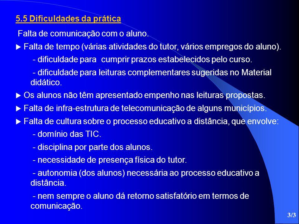 5.5 Dificuldades da prática Falta de comunicação com o aluno.  Falta de tempo (várias atividades do tutor, vários empregos do aluno). - dificuldade p