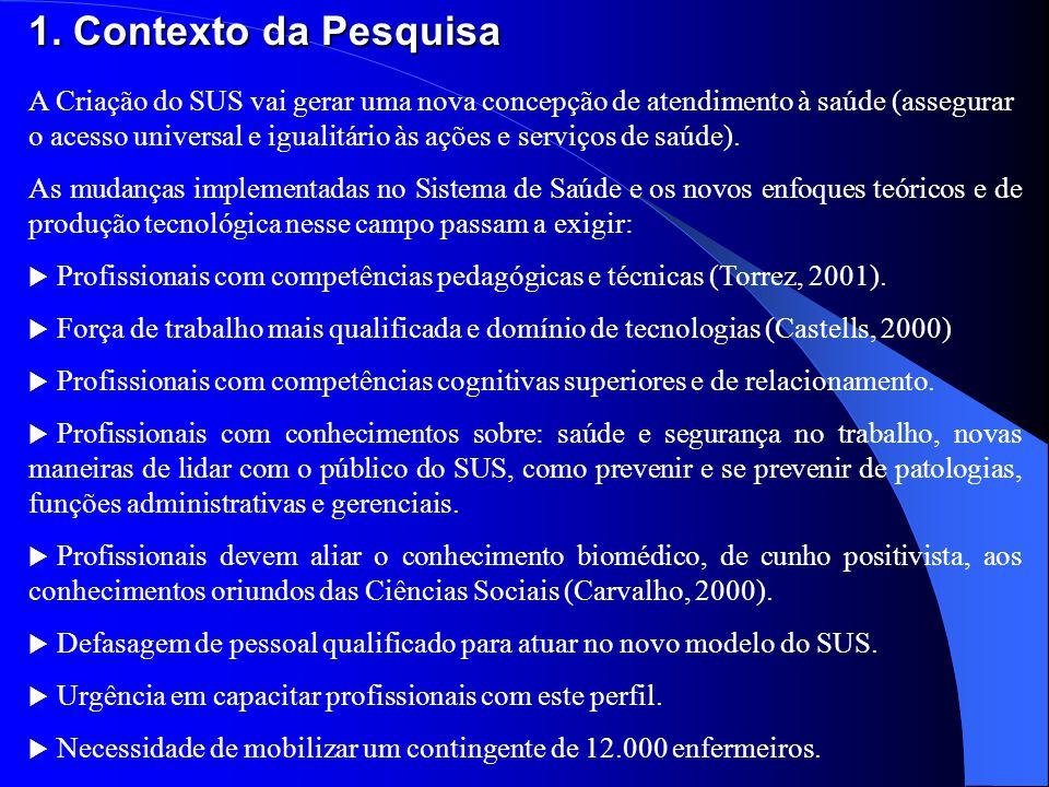 1.1 O Projeto PROFAE Lançado em 1999 pelo Ministério da Saúde (MS) para ser desenvolvido no período de 1999 a 2003, inicia as atividades efetivamente em 2000.
