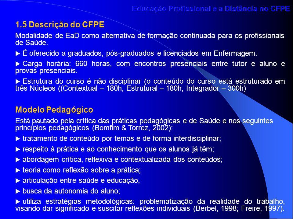 1.5 Descrição do CFPE Modalidade de EaD como alternativa de formação continuada para os profissionais de Saúde.  É oferecido a graduados, pós-graduad