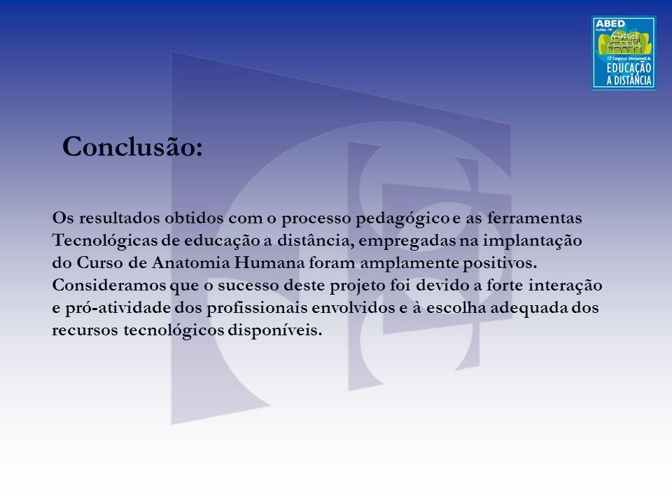 Conclusão: Os resultados obtidos com o processo pedagógico e as ferramentas Tecnológicas de educação a distância, empregadas na implantação do Curso d