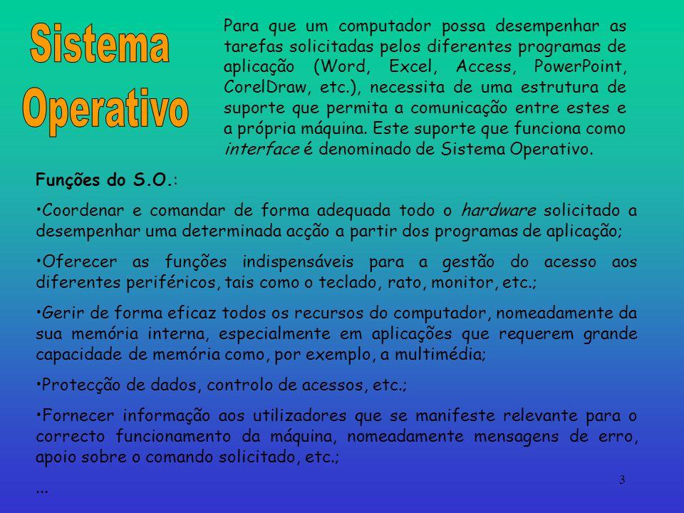 3 Para que um computador possa desempenhar as tarefas solicitadas pelos diferentes programas de aplicação (Word, Excel, Access, PowerPoint, CorelDraw, etc.), necessita de uma estrutura de suporte que permita a comunicação entre estes e a própria máquina.
