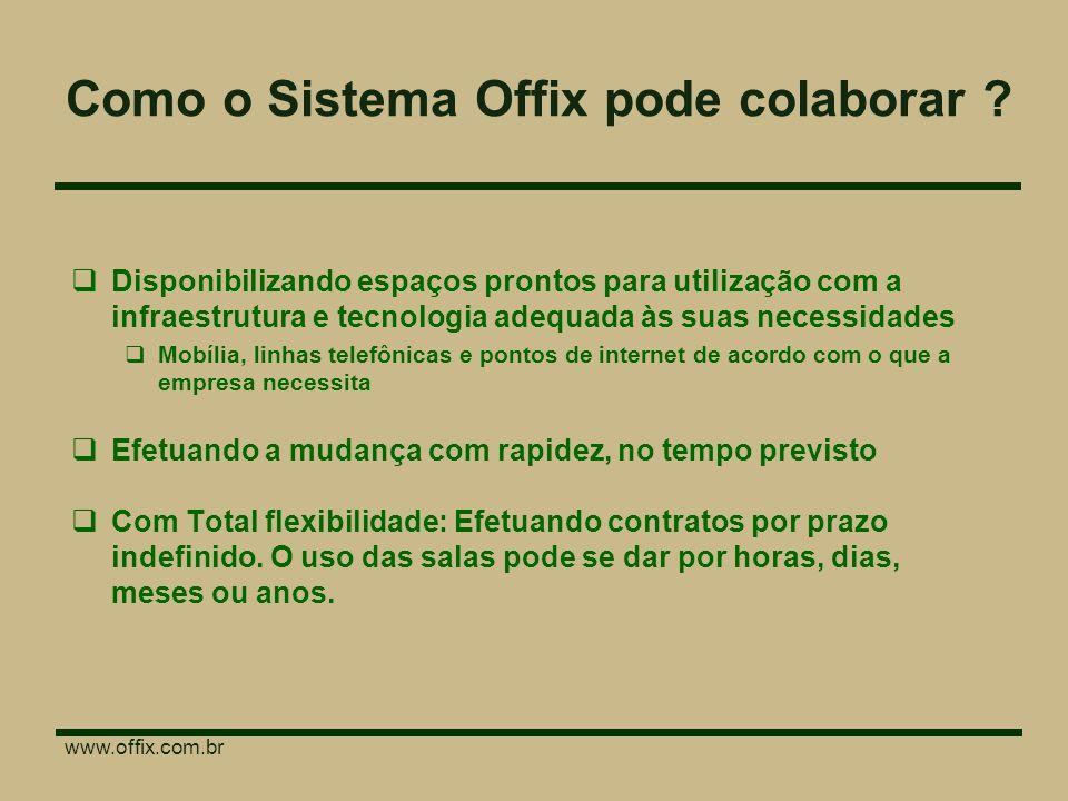 www.offix.com.br Como o Sistema Offix pode colaborar .