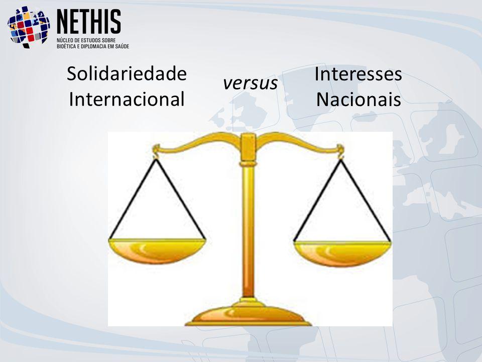 Solidariedade Internacional Interesses Nacionais versus