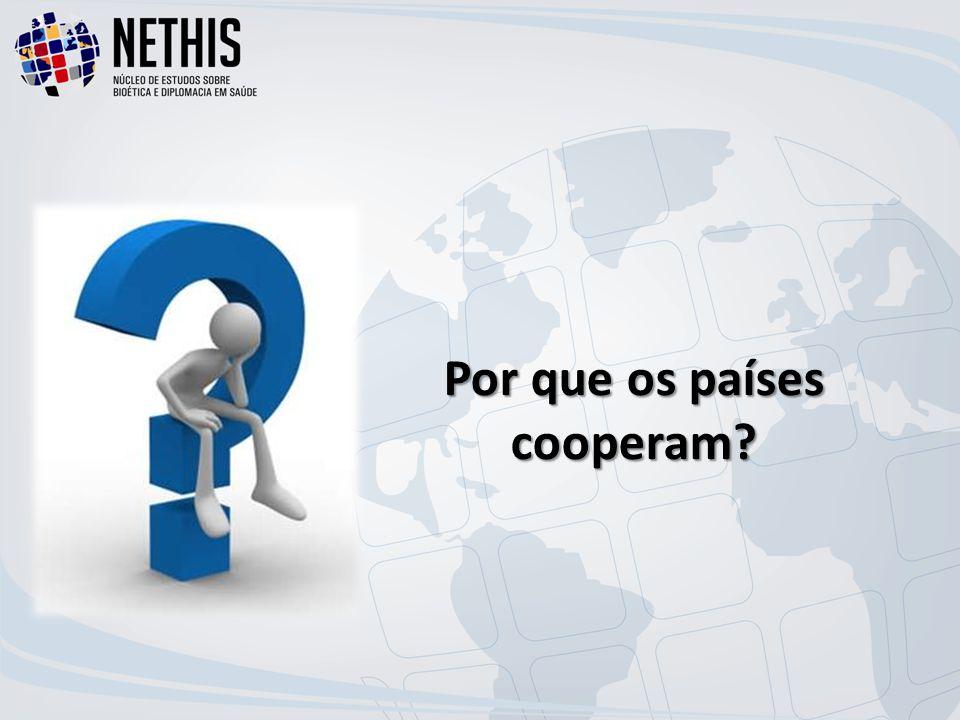Por que os países cooperam?