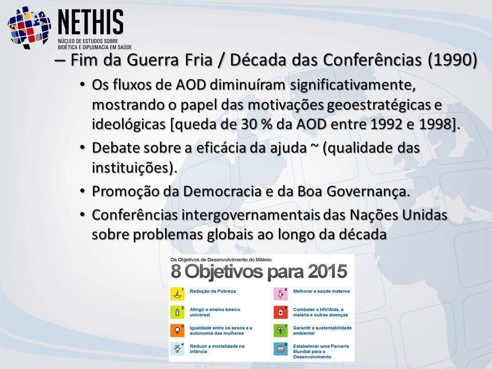 – Fim da Guerra Fria / Década das Conferências (1990) Os fluxos de AOD diminuíram significativamente, mostrando o papel das motivações geoestratégicas e ideológicas [queda de 30 % da AOD entre 1992 e 1998].