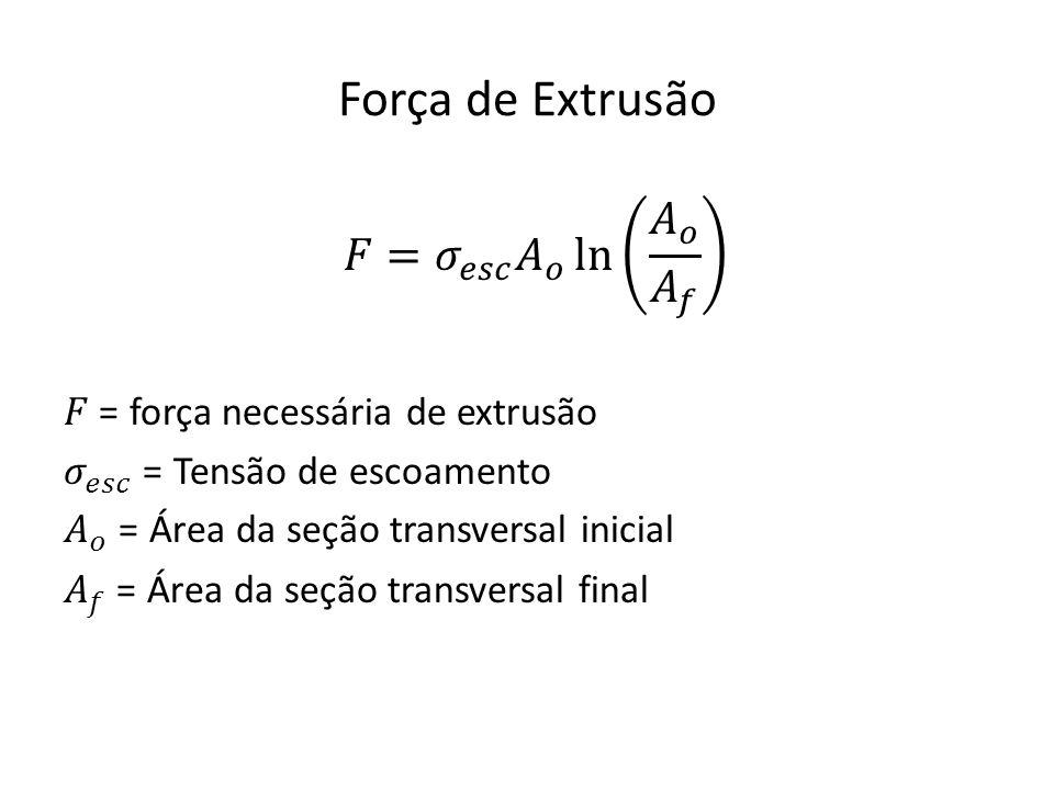 Força de Extrusão