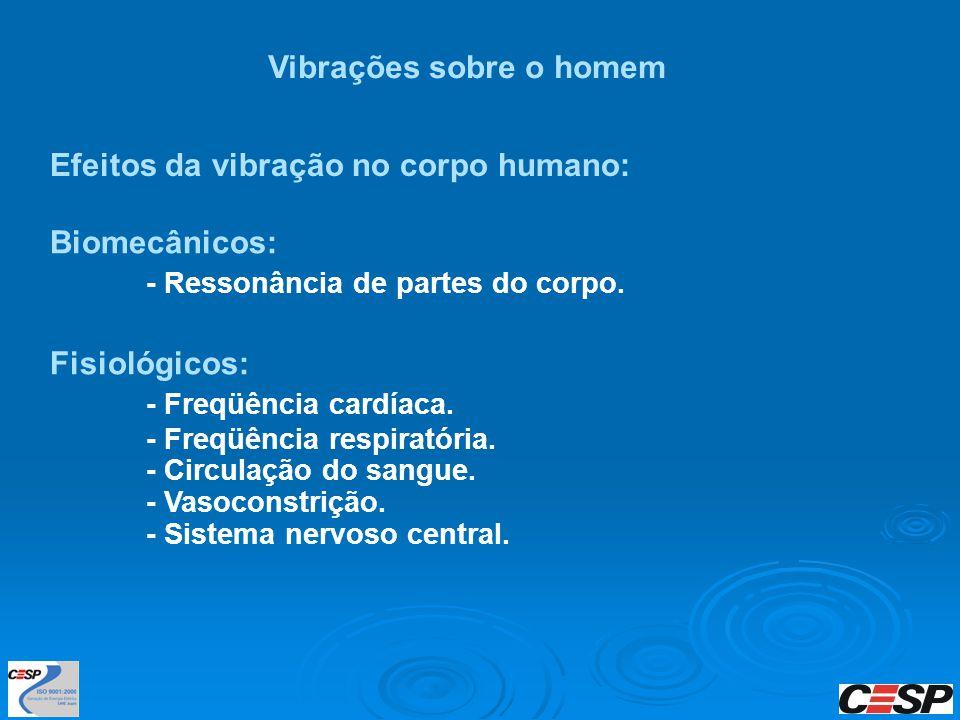 Vibrações sobre o homem Efeitos da vibração no corpo humano: Biomecânicos: - Ressonância de partes do corpo. Fisiológicos: - Freqüência cardíaca. - Fr